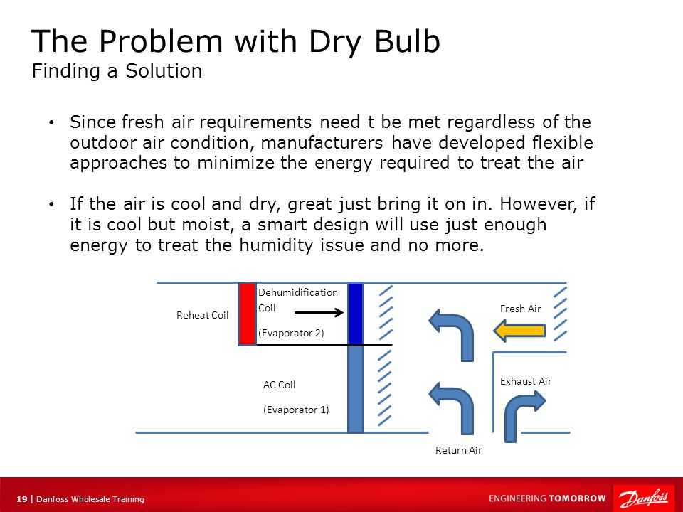 20 | Danfoss Wholesale Training The Problem with Dry Bulb Finding a Solution By utilizing an evaporator coil designed for latent heat removal and a low cfm per ton airflow, aggressive humidity removal can be achieved Combined with using the discharge gas to reheat the air, a mixture of dry treated air can be mixed in the required ratio to maintain a suitable indoor space condition Reheat Coil Dehumidification Coil (Evaporator 2) AC Coil (Evaporator 1) Fresh Air Exhaust Air Return Air