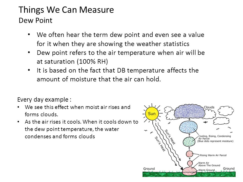 43 | Danfoss Wholesale Training Things We Can Measure Dew Point Chart Example: Air that is 80F DB and 50% RH cools down on the side of a cold glass.