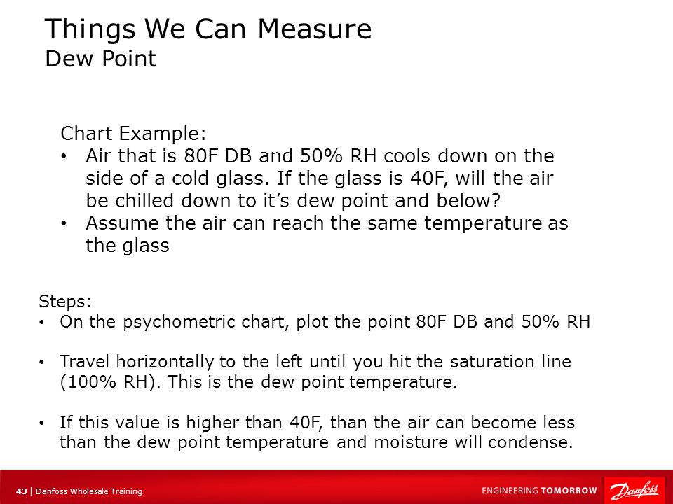 44 | Danfoss Wholesale Training Dew Point = 58F Things We Can Measure Dew Point