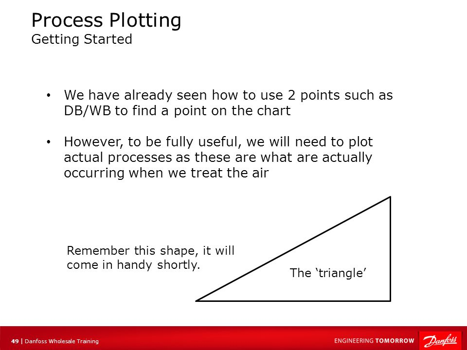 50 | Danfoss Wholesale Training Process Plotting Getting Started We have already seen purely sensible and latent process but in reality, especially for AC, the process is a combination of the 2 Sensible only cooling Latent only drying Actual AC Process