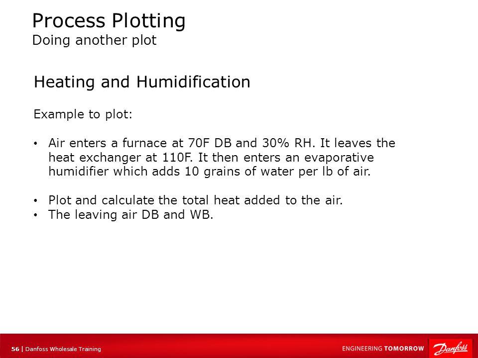 57 | Danfoss Wholesale Training Enthalpy= 22 btu/lb.