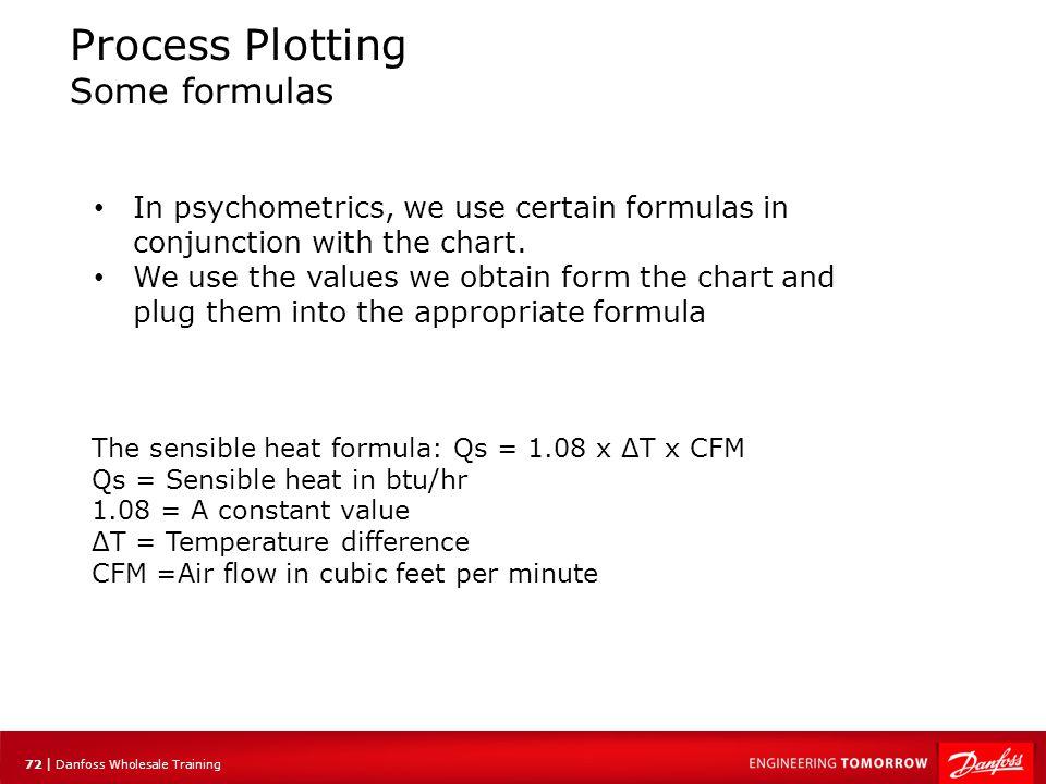 73 | Danfoss Wholesale Training Process Plotting Some formulas The Latent heat formula: Ql = 0.68 x ΔGr x CFM Ql = Latent heat in btu/hr 0.68 = A constant value ΔGr = Change in grains of moisture CFM =Air flow in cubic feet per minute The Total heat formula: Qt = 4.5 x Δh x CFM Qt = Total heat in btu/hr 4.5 = A constant value Δh = Change in enthalpy (btu/lb of air.) CFM =Air flow in cubic feet per minute