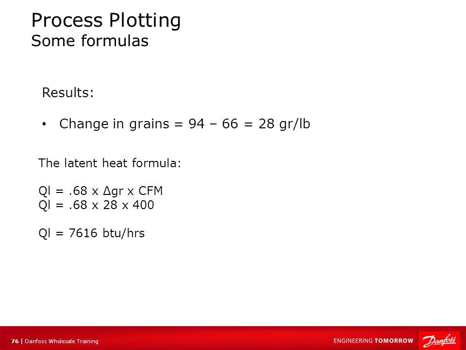 77 | Danfoss Wholesale Training Process Plotting One more for fun Check this out: Lbs./hr H20 = cfm x ΔGr x 60 ft³/lb.