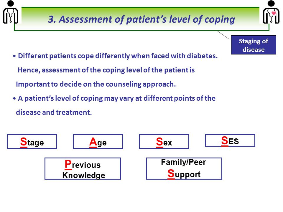 + ve effect on coping - ve effect on coping StagePrevious Knowledge Age SexSESFamily/Peer support Coping Map…