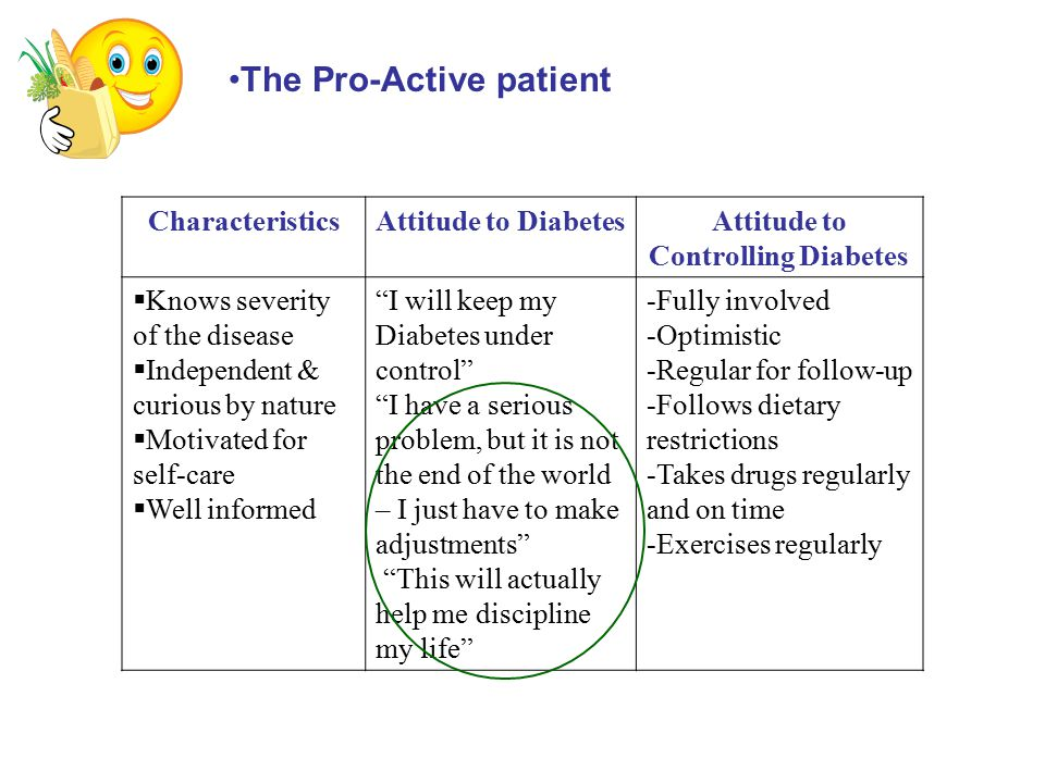 CharacteristicsAttitude to DiabetesAttitude to Controlling Diabetes The Skeptical patient  Wants good results with low inputs  Low awareness  Lives for today – short term benefits more important than long term benefits  Looks for low- effort, convenient options This can wait – I have other things to do – postpones treatment I do not want to take Insulin – looks for alternate drugs / home remedies even though insulin is essential.