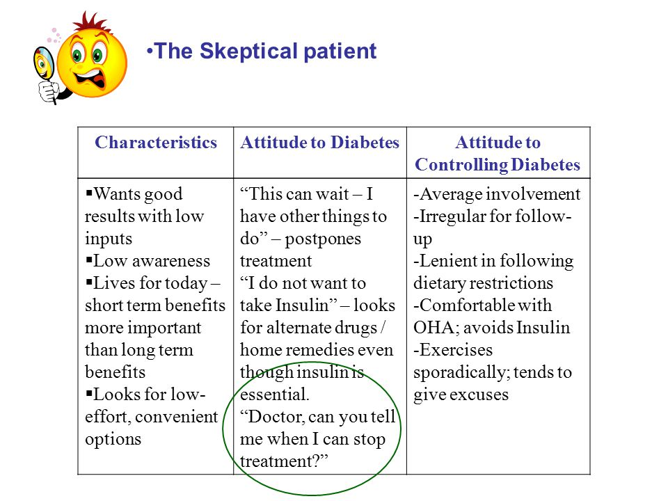 CharacteristicsAttitude to DiabetesAttitude to Controlling Diabetes The Over-confident patient  Low awareness – claims that he knows it all  Self-medication  Relies on friends & relatives for advice rather than on his doctor  Stubborn  Lifestyle changes inconsistent This is not serious – I can manage This drug has not worked – let me try that other drug – tends to experiment I won't see the doctor this month – I am doing okay! -Needs flexibility in routine – prefers not to be bound by fixed dietary regimen -Does not feel the need for follow-up with the doctor after initial diagnosis and prescription -Likes to choose his medications