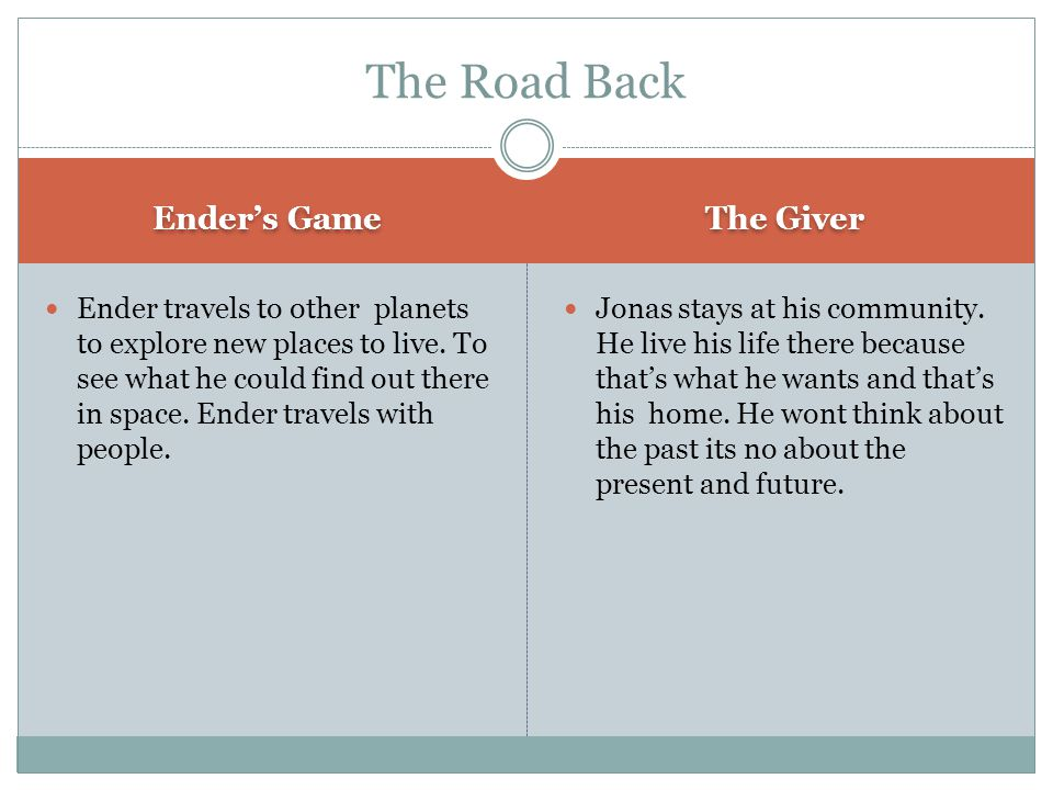 Ender's Game The Giver Ender gets convinced to go home with Valentine and write about his journey.