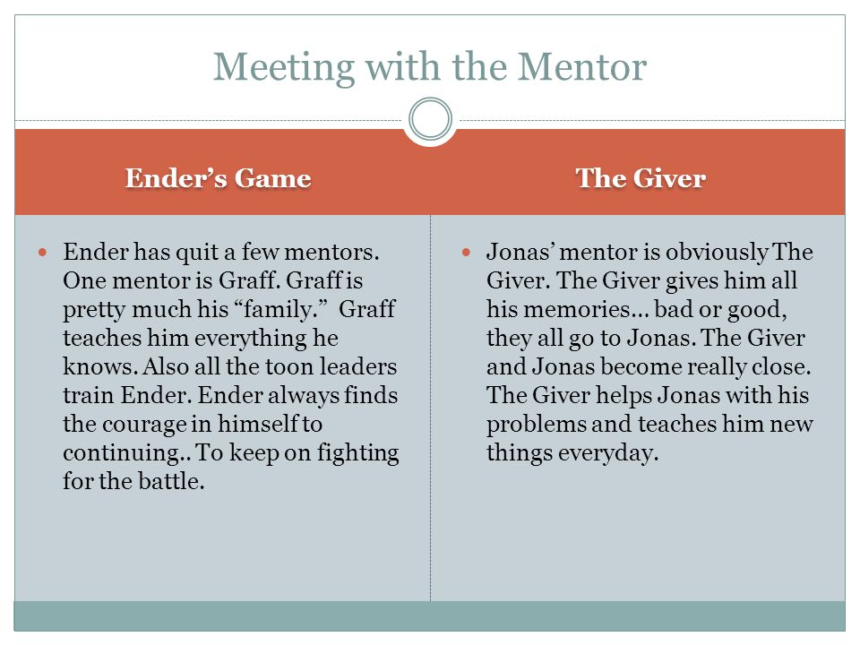 Ender's Game The Giver The battle room… space… everything is new to Ender.