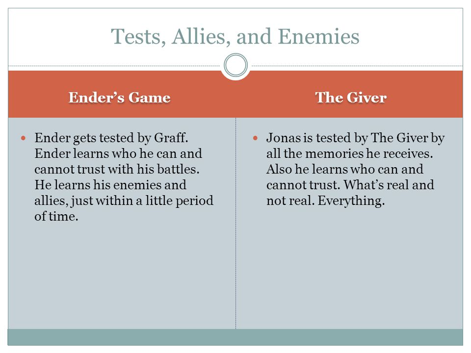 Ender's Game The Giver Ender's major challenge is becoming a leader, being in charge or an army.