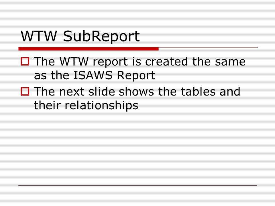 WTW SubReport