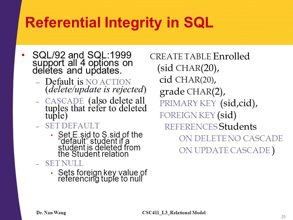 CSC411_L3_Relational ModelDr.Nan Wang 26 Where do ICs Come From.