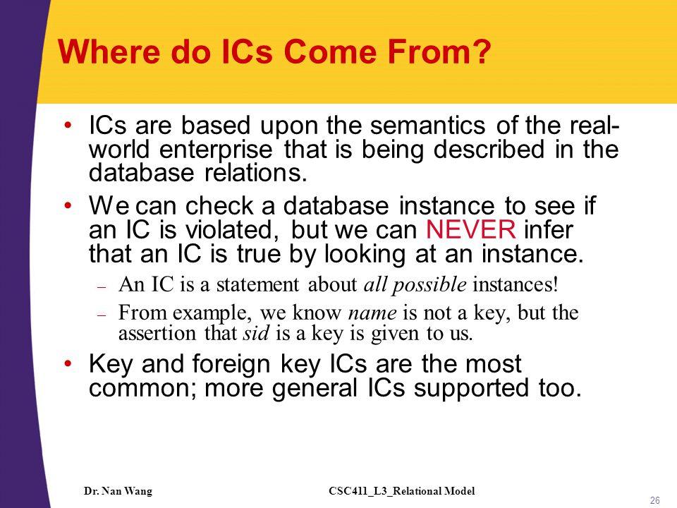 CSC411_L3_Relational ModelDr. Nan Wang 27 Install MySQL on your laptop MySQL MySQL workbench 27