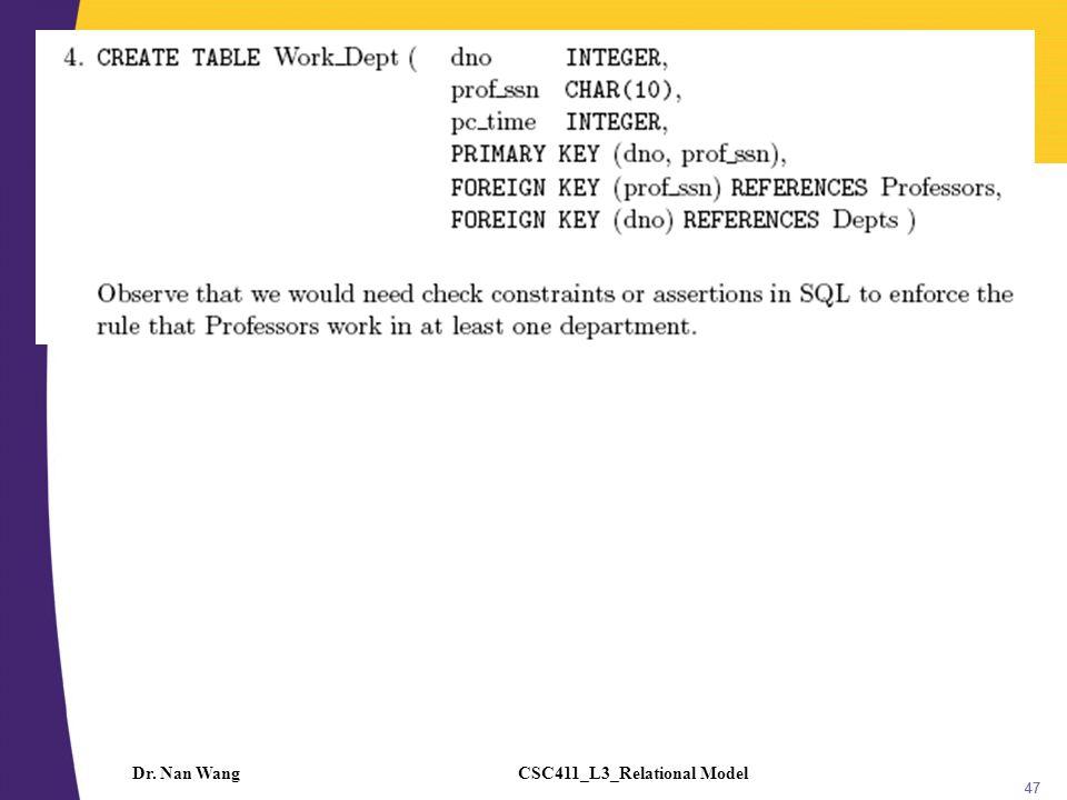 CSC411_L3_Relational ModelDr. Nan Wang 48 Not null