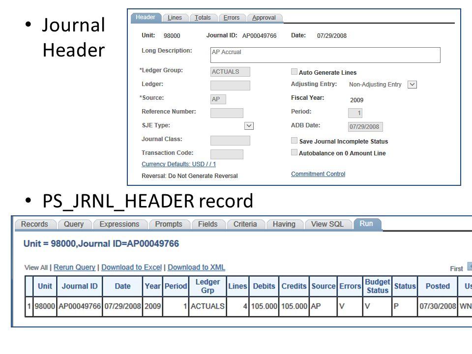 Journal Header PS_JRNL_HEADER record