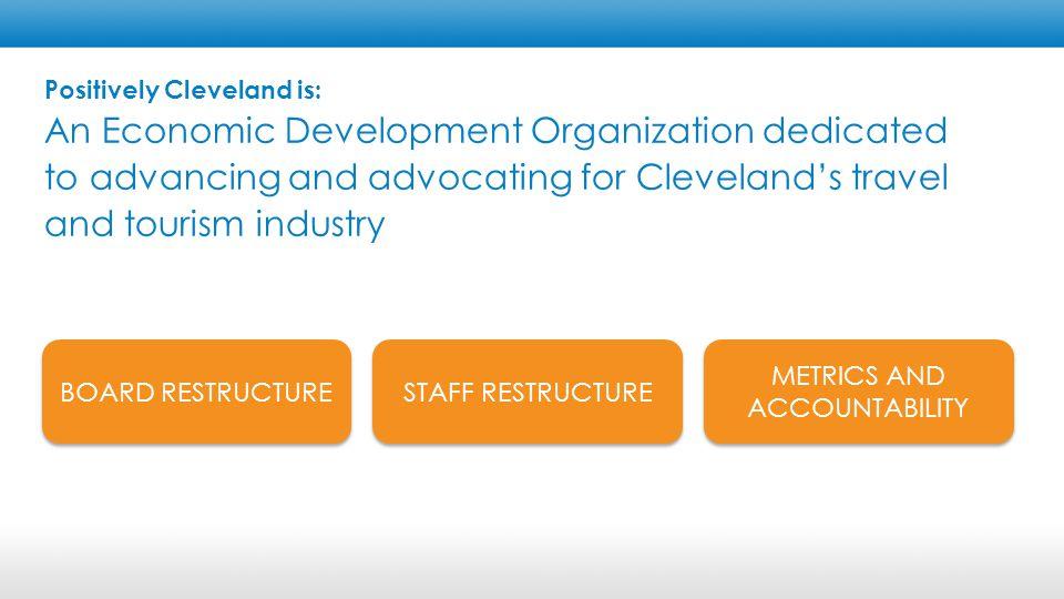 SALES SERVICES MARKETING DESTINATION DEVELOPMENT Partnerships & Administration