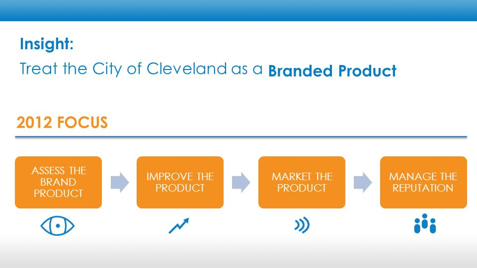 Assess the Product: Research Step 1 November 2011 Destination Cleveland Tourism Summit Goal: PREPARE CLEVELAND FOR $2B IN VISITOR-RELATED INFRASTRUCTURE BY GETTING THE COMMUNITY TO PLAN HOW LOOKS ACTS & FEELS AS A VISITOR DESTINATION CLEVELAND