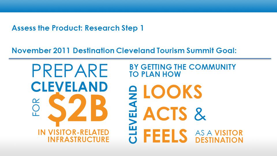 Connectivity + Wayfinding for Visitors First Impressions + Hospitality for Visitors Attraction Bundling + Packaging for Visitors Locals as Ambassadors to Visitors Public Transportation for Visitors Signature Events for Visitors November 2011 Destination Cleveland Tourism Summit Outcomes