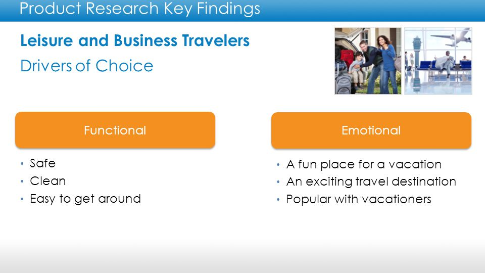 Leisure and Business Travelers Key Findings Product Research Key Findings Perceptions of safe, clean and friendly are driven by street lighting, green spaces and the presence of law enforcement