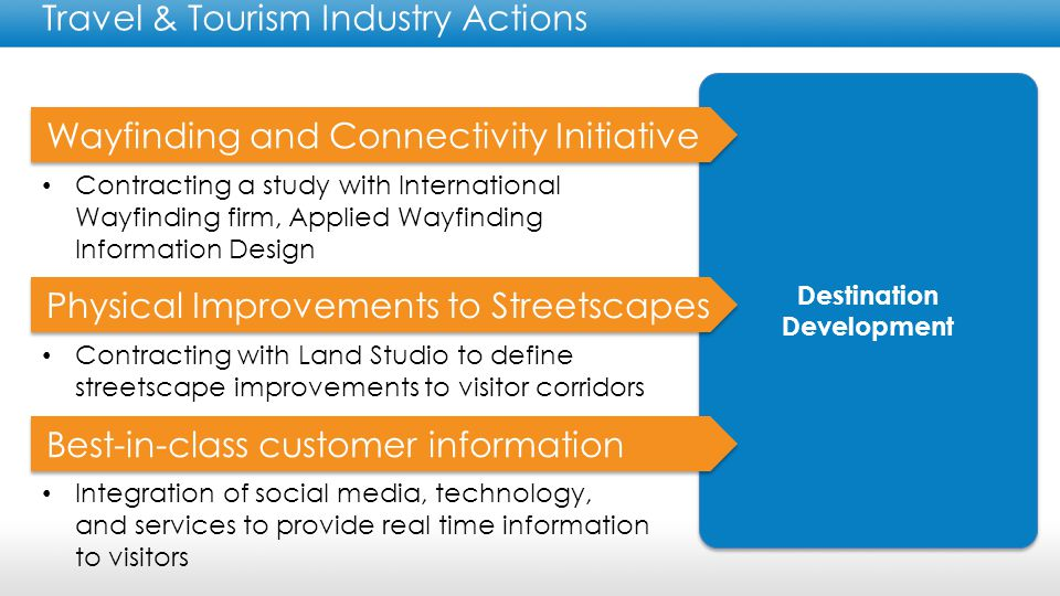 Brand Development Travel & Tourism Industry Actions Destination Brand Contracting with a national and local agency to develop a unique, authentic and compelling destination brand message that will improve perceptions of Cleveland