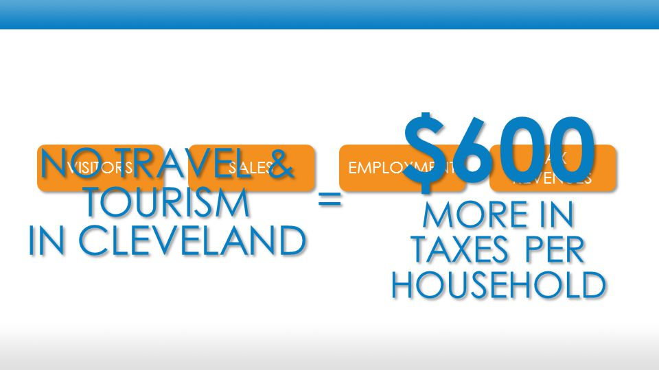 VISITORS SALES EMPLOYMENT TAX REVENUES More visitors anticipated in 2013 and beyond $2B IN VISITOR-RELATED DEVELOPMENT UNDERWAY IN NORTHEAST OHIO DOWNTOWN VISITORS EXPECTED TO DOUBLE IN 2013 Population of Sweden