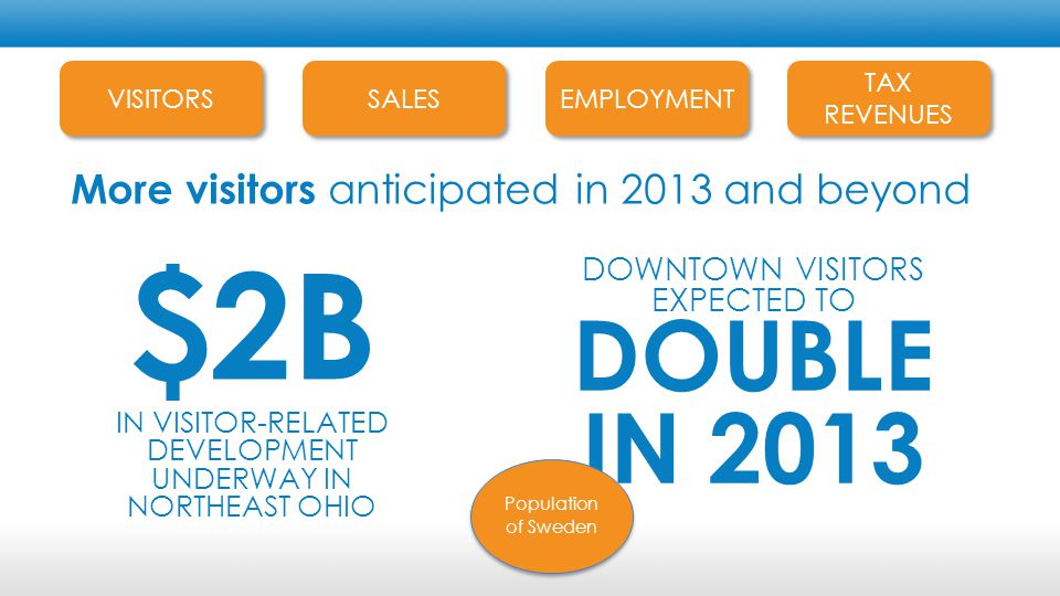 In 2011-12, Positively Cleveland has redefined and restructured to drive the Travel and Tourism Industry