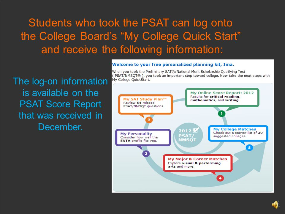 Make a slide to recommend that students use the PSAT log in to help them prepare for the ACT/SAT and help with the college search process.