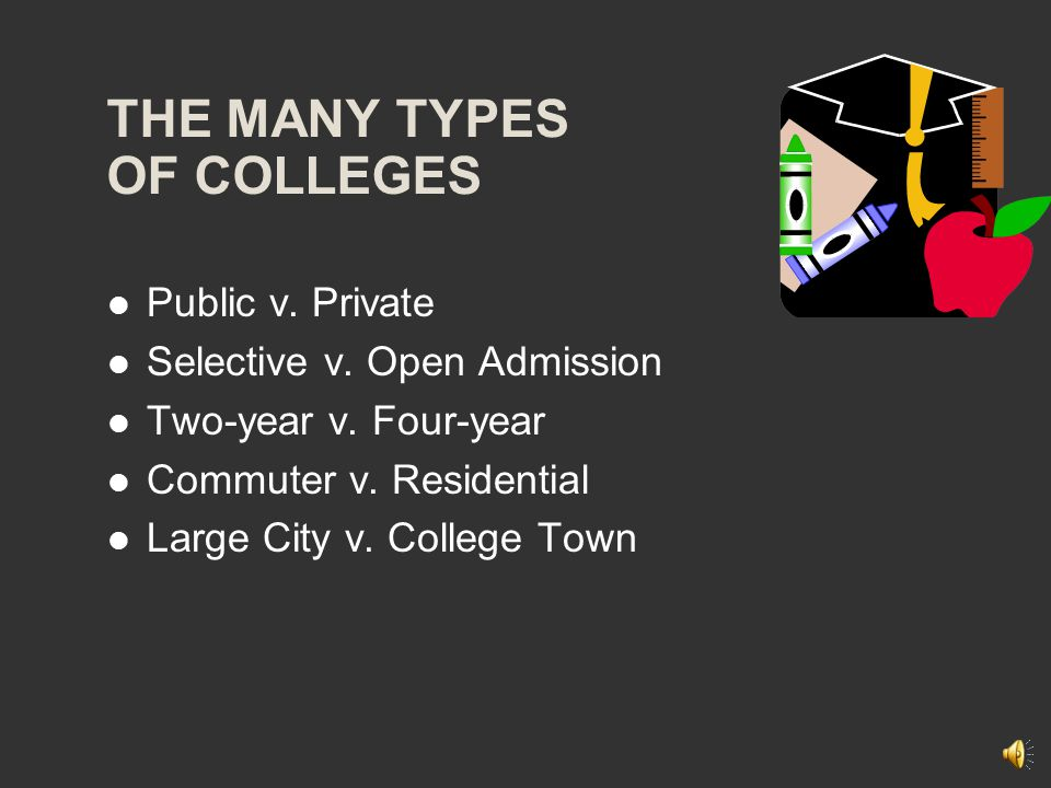 THE MANY TYPES OF COLLEGES Public v.Private Selective v.