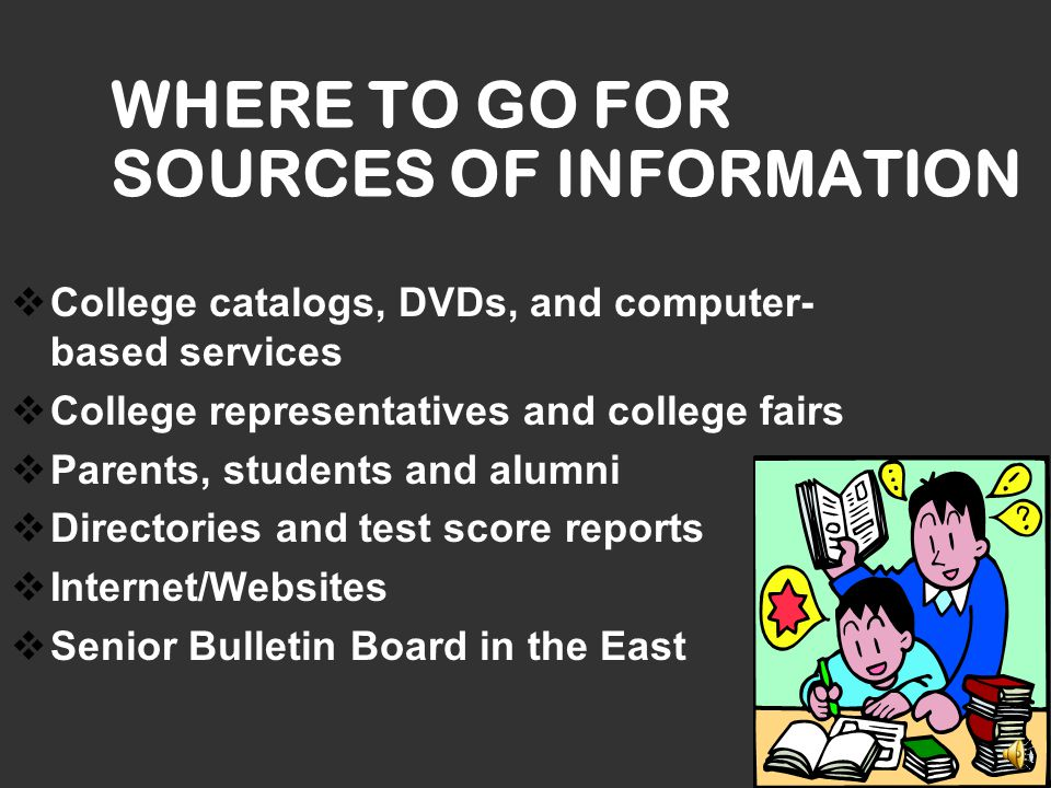 WHERE TO GO FOR SOURCES OF INFORMATION  College catalogs, DVDs, and computer- based services  College representatives and college fairs  Parents, students and alumni  Directories and test score reports  Internet/Websites  Senior Bulletin Board in the East