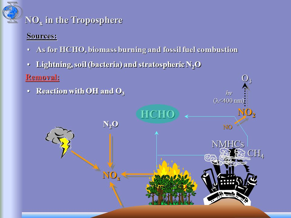 thierry.marbach@iup.uni-heidelberg.de - Satellite Group: http://giger.iup.uni-heidelberg.de S.