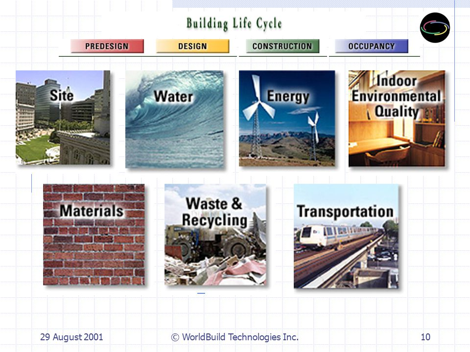 29 August 2001© WorldBuild Technologies Inc.11 Oakland Sustainable Design Guide Site: 13 points Water: 8 points Energy: 23 points Indoor Environmental Quality: 20 points Materials: 15 points Waste: 13 points Transportation: 8 points Total 100 points possible