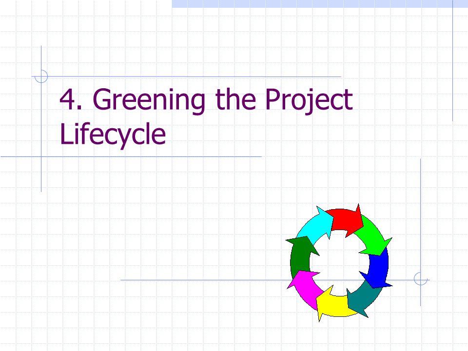 29 August 2001© WorldBuild Technologies Inc.42 Green Development Process I.