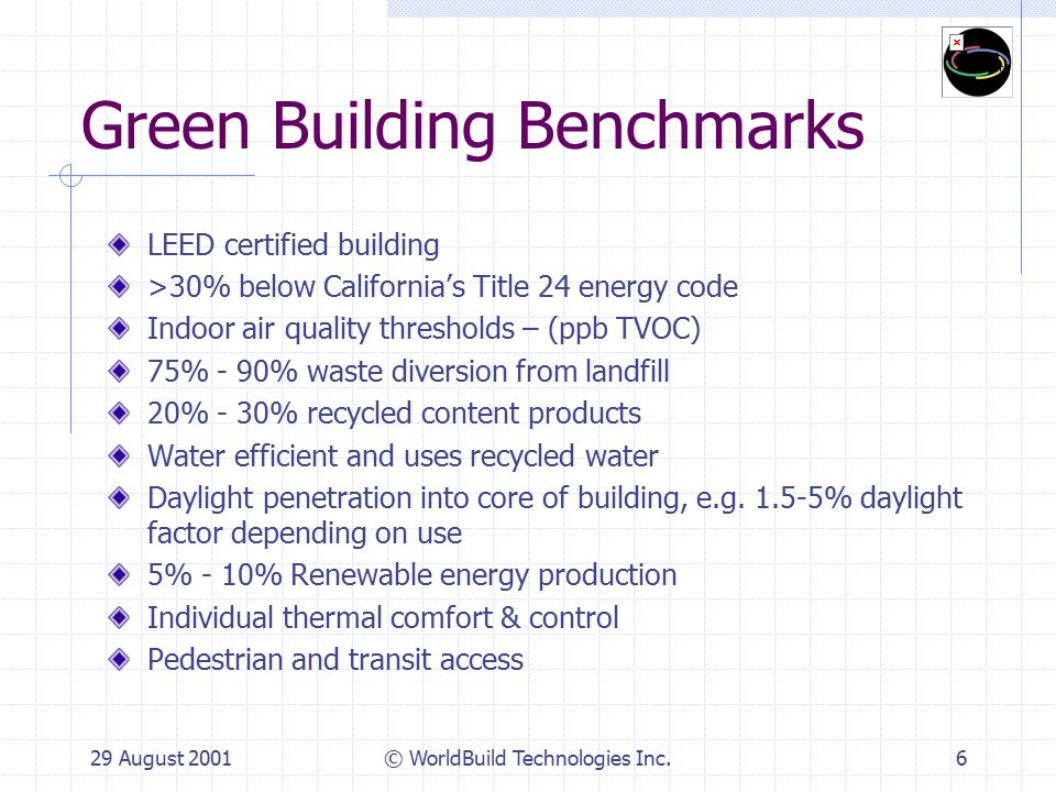 29 August 2001© WorldBuild Technologies Inc.7 Rating System Categories: Sustainable Sites – 14 points Water Efficiency – 5 points Energy & Atmosphere – 17 points Materials & Resources – 13 points Indoor Environmental Quality – 15 points Innovation & Design Process – 5 points Total Points (64 Core + 5 Innovation)