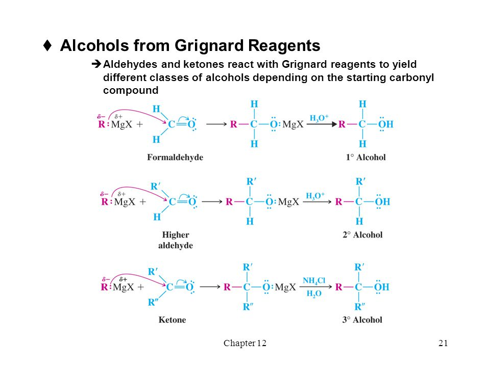 Chapter 1222  Esters react with two molar equivalents of a Grignard reagent to yield a tertiary alcohol  A ketone is formed by the first molar equivalent of Grignard reagent and this immediately reacts with a second equivalent to produce the alcohol  The final product contains two identical groups at the alcohol carbon that are both derived from the Grignard reagent