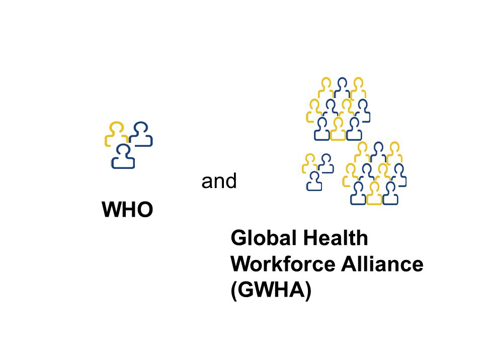  A comprehensive response to the global human resources for health (HRH) crisis  Prompted by 3 consecutive WHA- generated resolutions (2004, 2005, 2006) to address various HRH issues  Helps accelerate the achievement of 2015 MDG Goals specifically MDGs 4 and 5 WHY the Global Health Workforce Alliance (GHWA)?