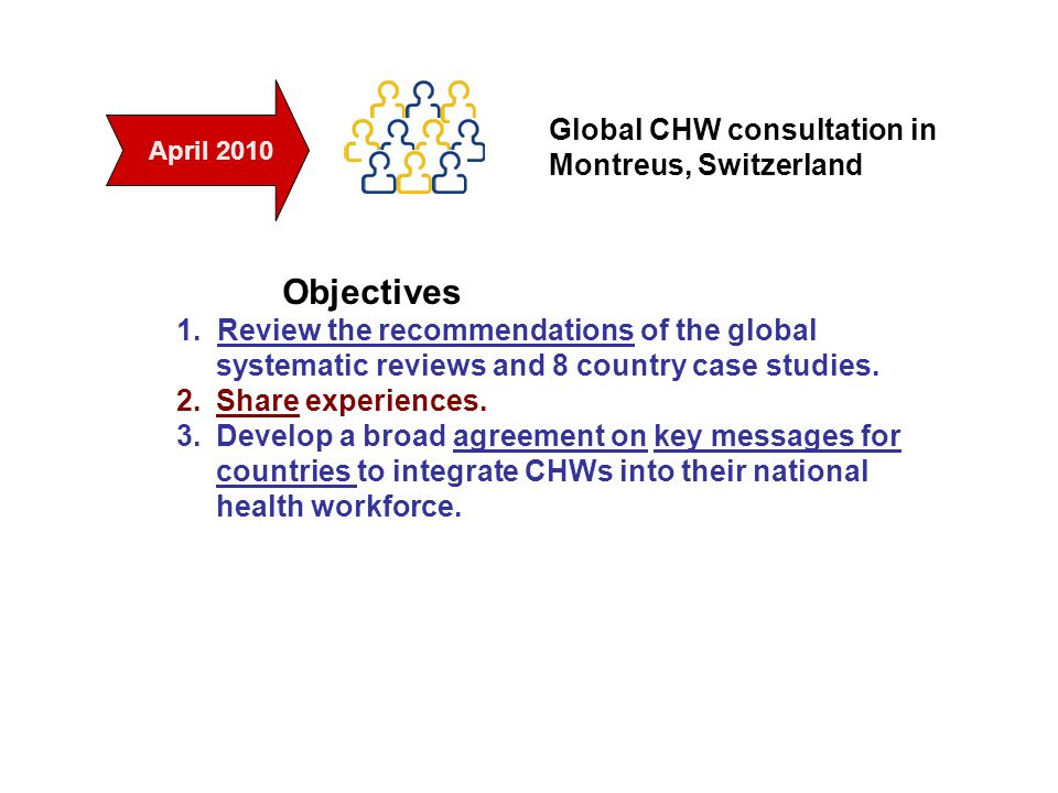 I.Global systematic review II.Case studies of country CHW Programs and program review in 8 countries (Pakistan, Bangladesh, Thailand, Ethiopia, Uganda, Mozambique, Brazil, Haiti) applied HCI's CHW assessment functionality tool visited countries to interview key personnel overseeing the program compiled information and reviews on programs (description, job descriptions, CHW roles) including evaluation reports and outcomes assessments