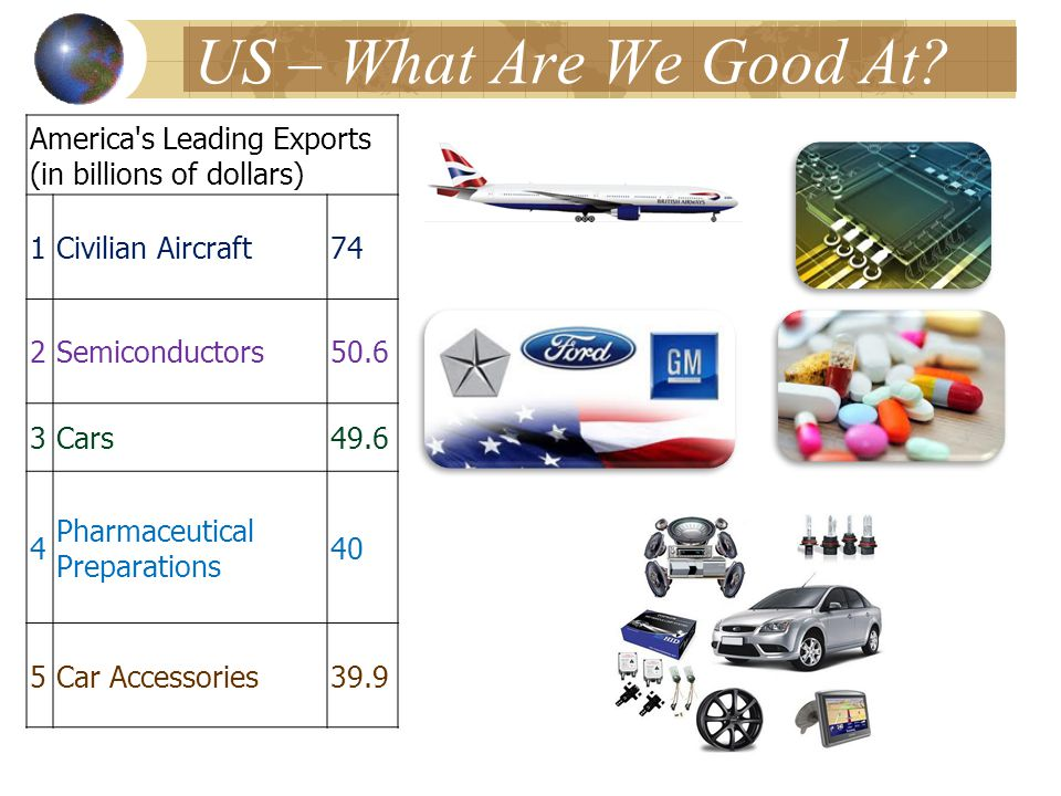 US – What Are We Good At.