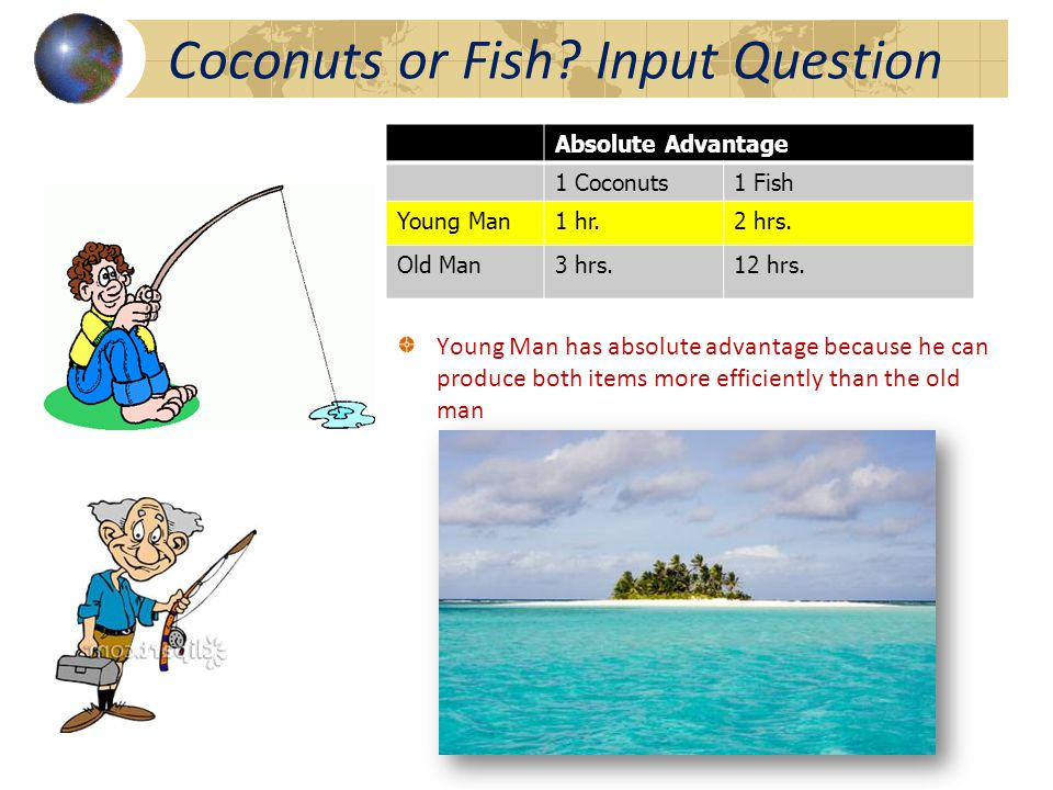 Absolute Advantage 1 Coconuts1 Fish Young Man1 hr.2 hrs.