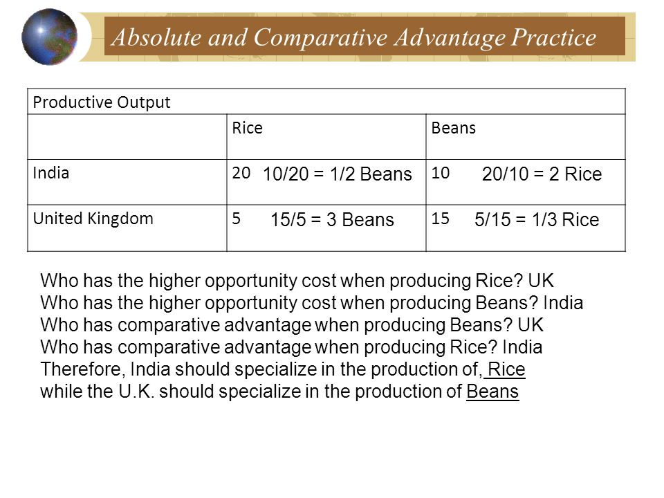 Absolute and Comparative Advantage Practice Productive Output RiceBeans India2010 United Kingdom515 Who has the higher opportunity cost when producing Rice.