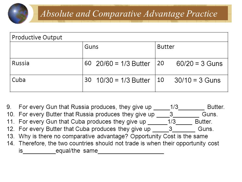 Absolute and Comparative Advantage Practice Productive Output GunsButter Russia6020 Cuba3010 9.For every Gun that Russia produces, they give up _____1/3________ Butter.