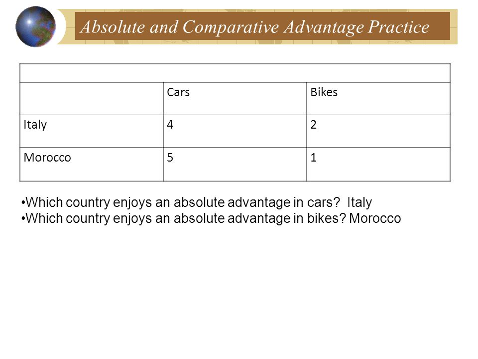 Absolute and Comparative Advantage Practice CarsBikes Italy42 Morocco51 Which country enjoys an absolute advantage in cars.