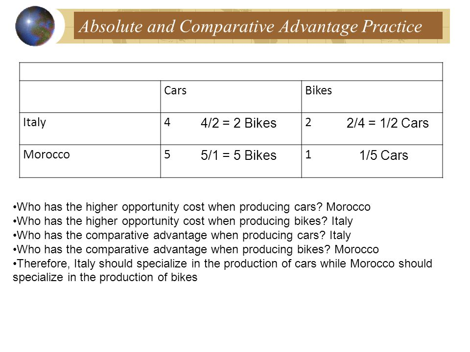 Absolute and Comparative Advantage Practice CarsBikes Italy42 Morocco51 Who has the higher opportunity cost when producing cars.
