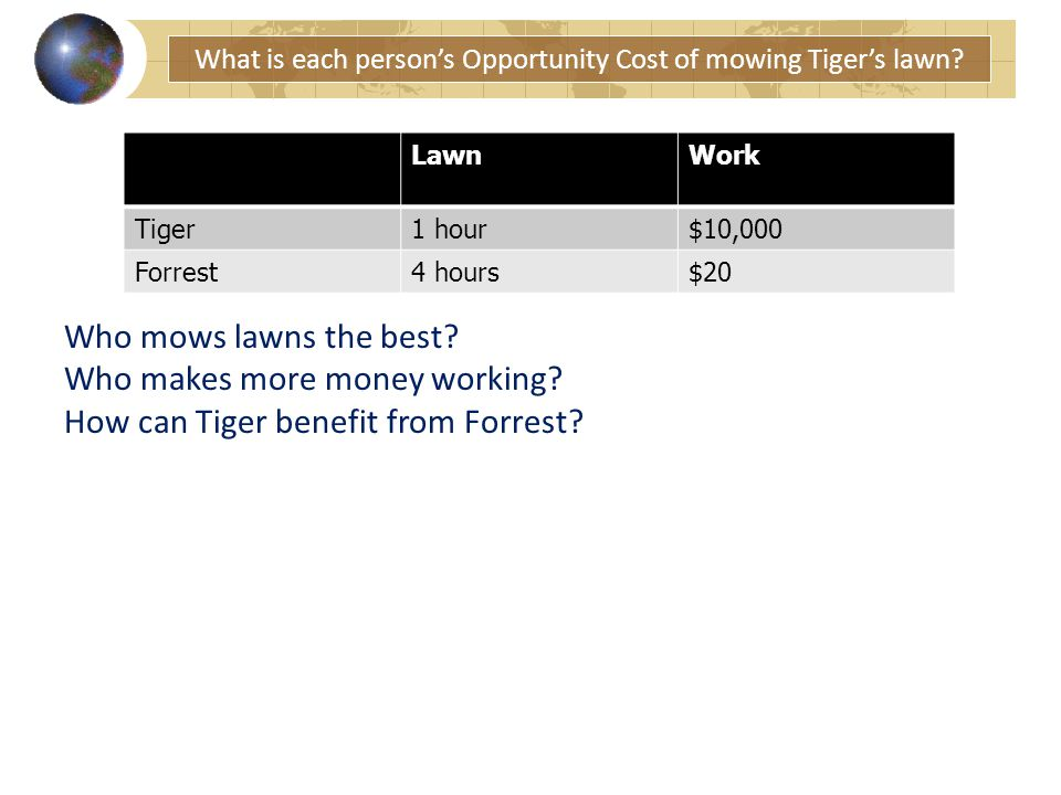 What is each person's Opportunity Cost of mowing Tiger's lawn.