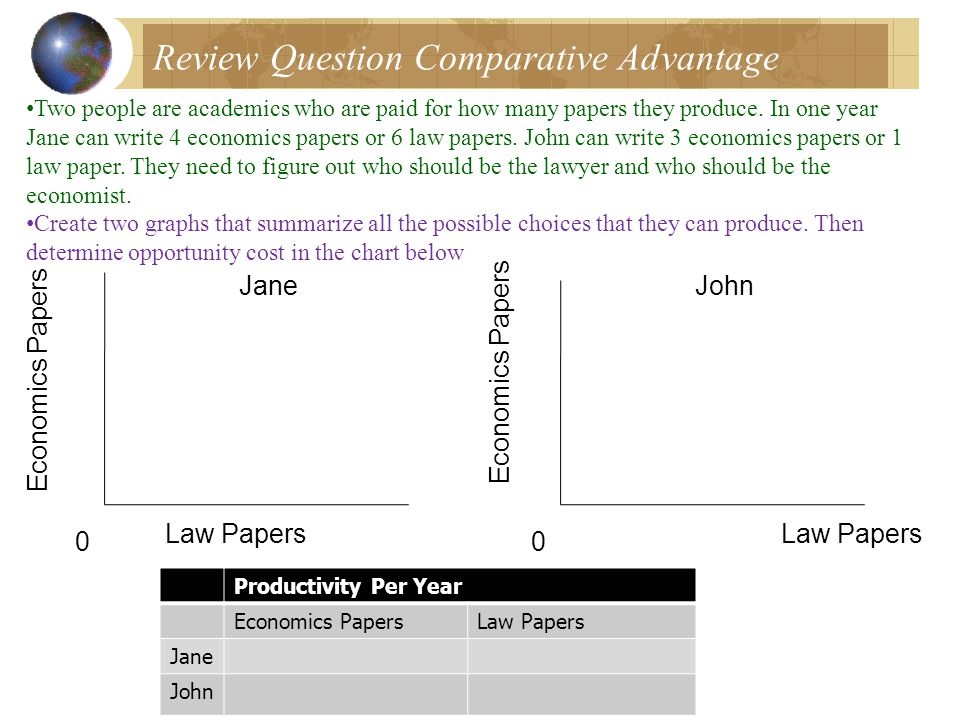 Review Question Comparative Advantage Two people are academics who are paid for how many papers they produce.