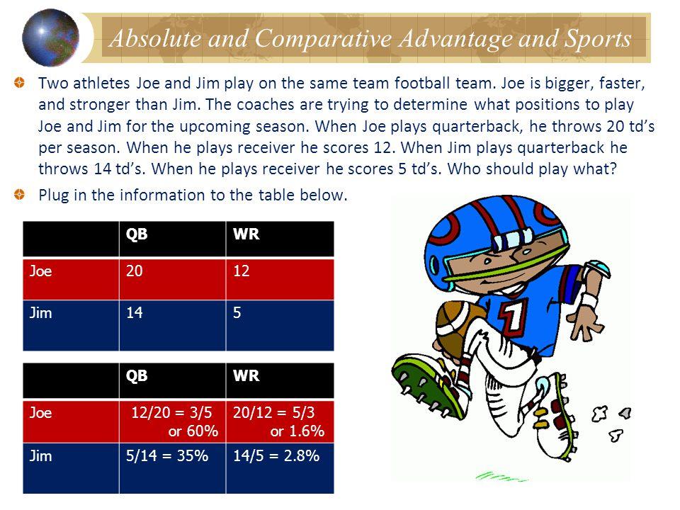 Two athletes Joe and Jim play on the same team football team.