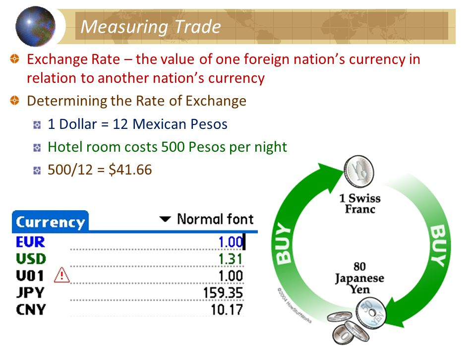 Measuring Trade Exchange Rate – the value of one foreign nation's currency in relation to another nation's currency Determining the Rate of Exchange 1 Dollar = 12 Mexican Pesos Hotel room costs 500 Pesos per night 500/12 = $41.66