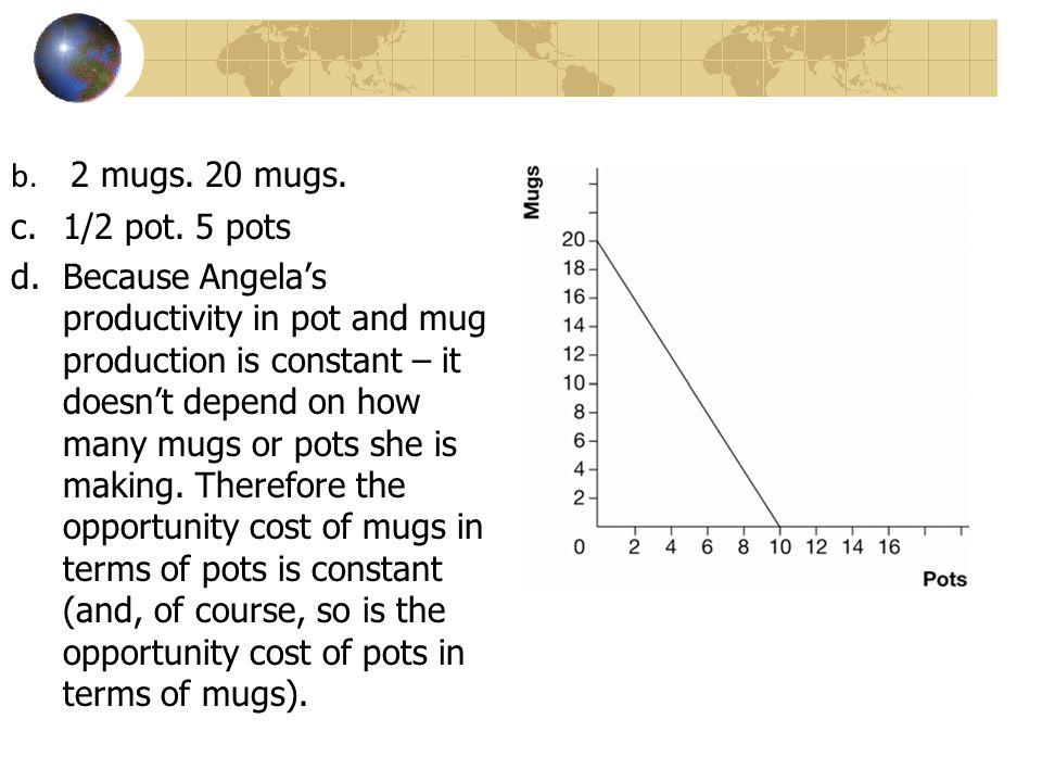 b.2 mugs. 20 mugs. c.1/2 pot.