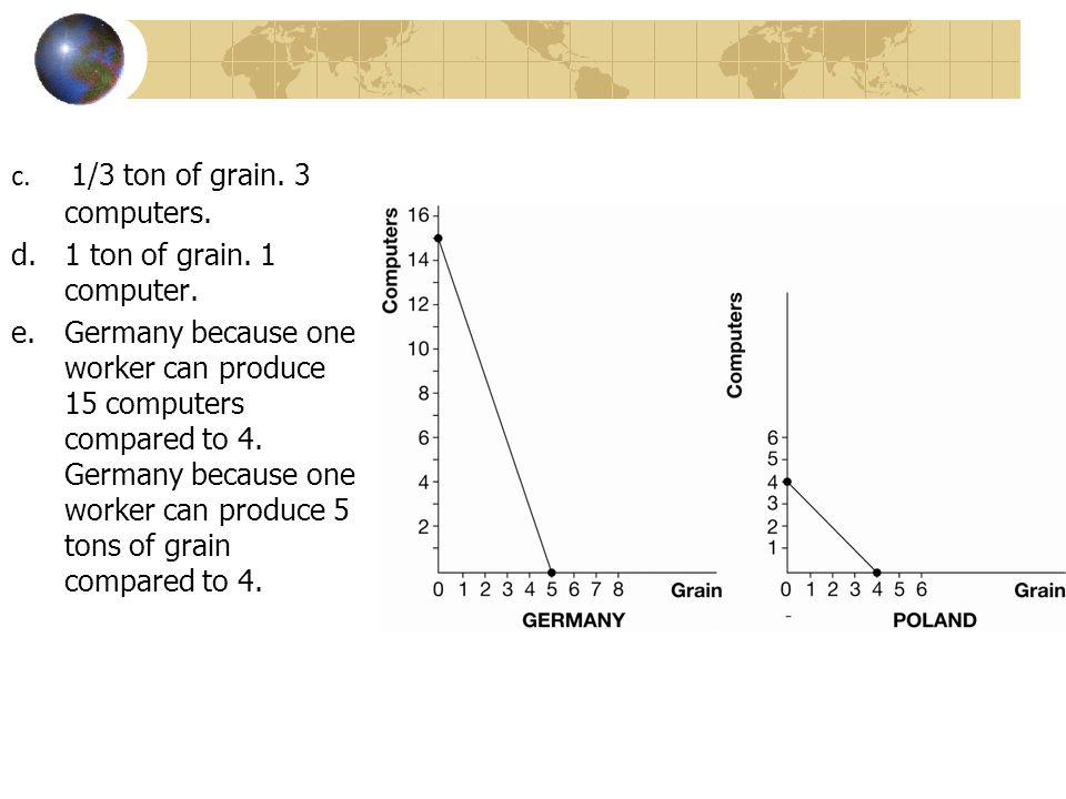 c.1/3 ton of grain. 3 computers. d.1 ton of grain.