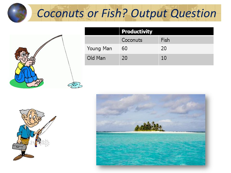Productivity CoconutsFish Young Man6020 Old Man2010 Coconuts or Fish? Output Question