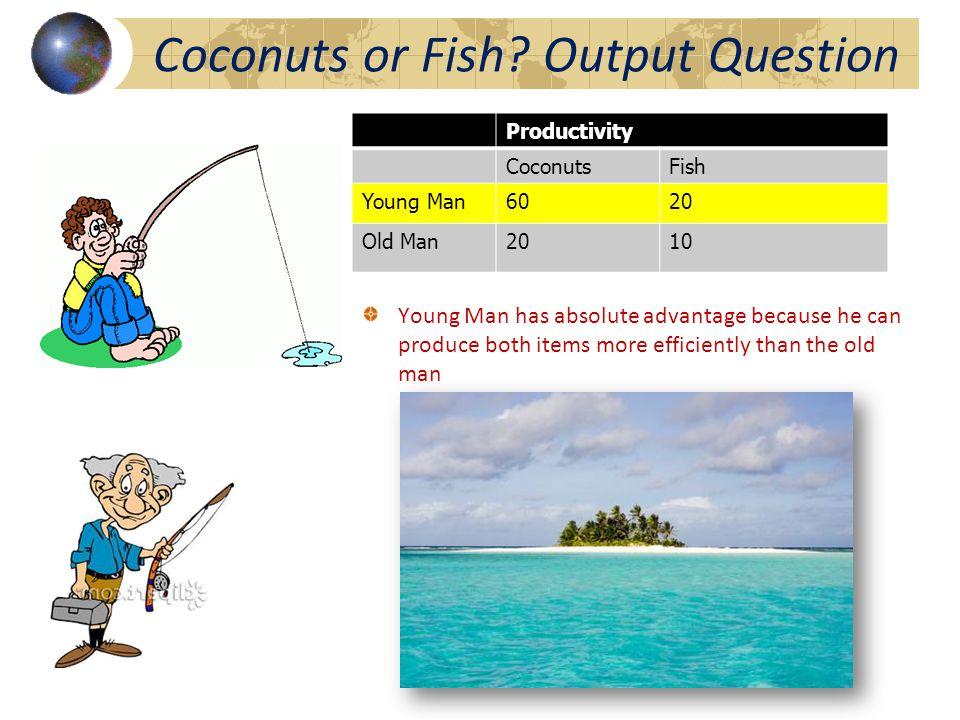 Productivity CoconutsFish Young Man6020 Old Man2010 Coconuts or Fish.