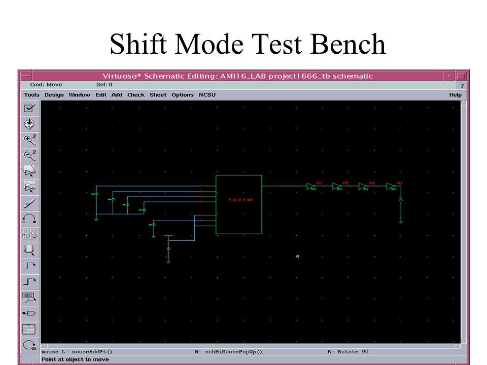 Transient Response Shift Mode